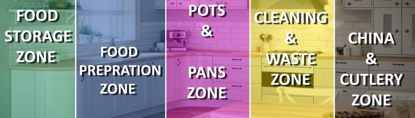 modular kitchen zones modular kitchen cabinets in bangalore